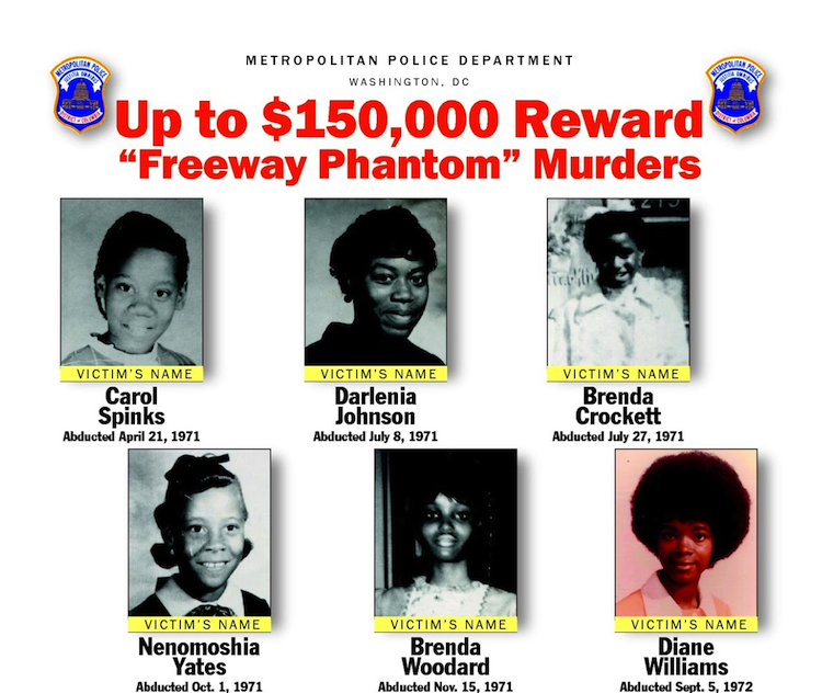 Active Serial Killers in the US: Zodiac Killer, Long Island