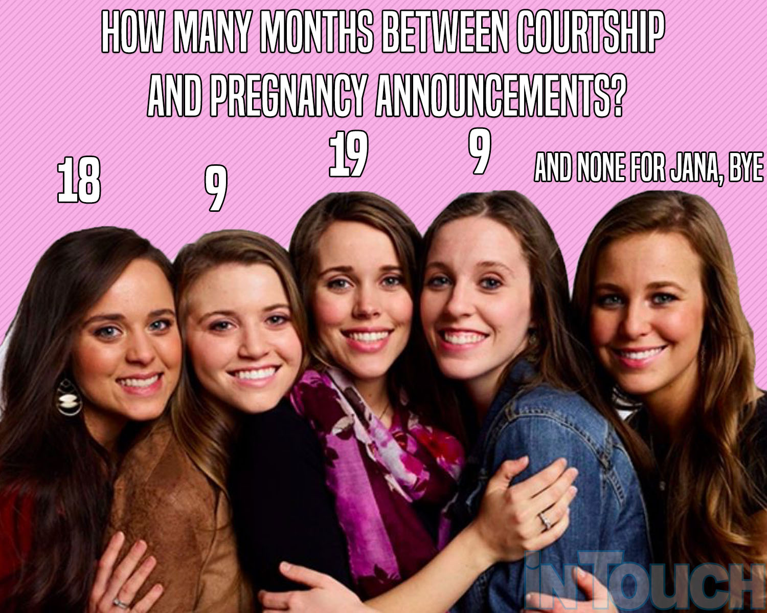 Duggar Kids Are Always Pregnant Here S A Timeline