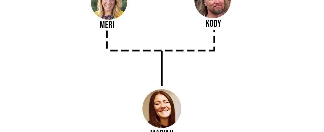 meri and kody family tree