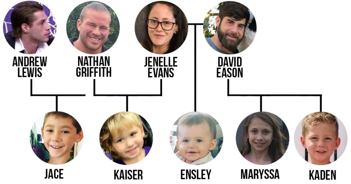 Jenelle Evans Kids: See Her And The Rest Of The Teen Mom
