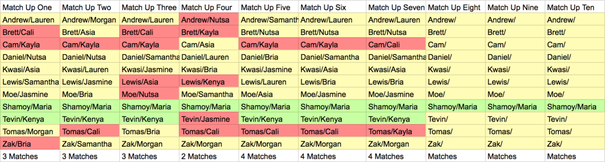 are you the one season 7 episode 11 match up ceremony