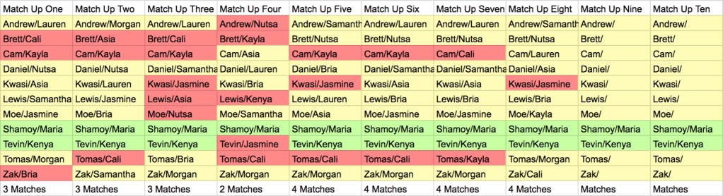Are You The One Season 7 Episode 12 Match Up Ceremony