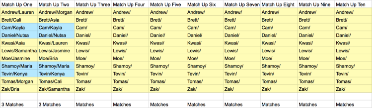 are you the one season 7 episode 3 matches
