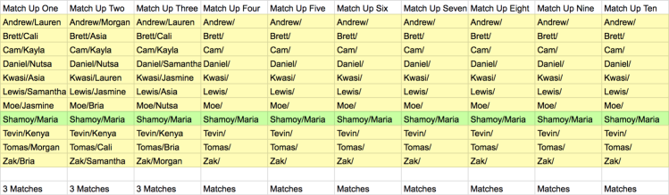 are you the one season 7 episode 3 match up ceremony