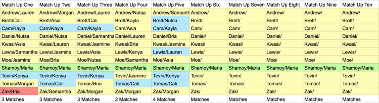 are you the one season 7 episode 8 match up ceremony