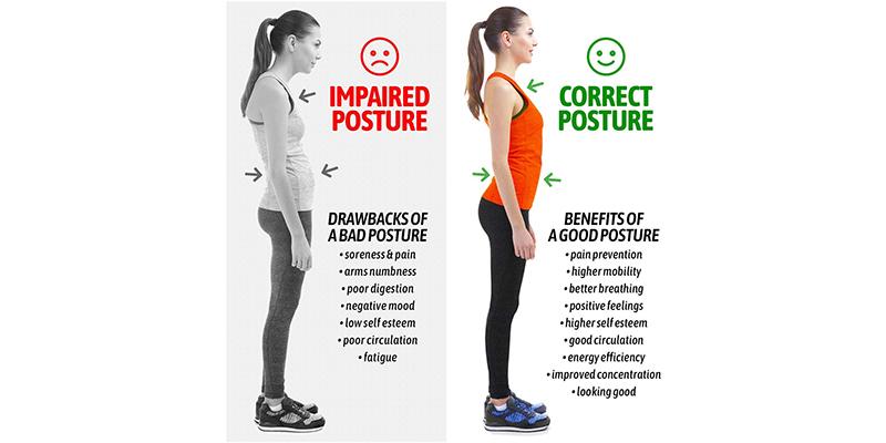 Gearari Posture Corrector